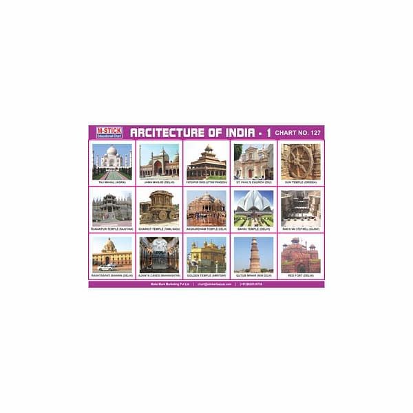 M-Stick Educational Chart 127 Arcitecture of India-1