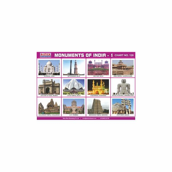 M-Stick Educational Chart 126 Monuments of India-1