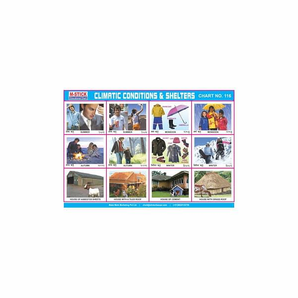 M-Stick Educational Chart 116 Climatic Conditions & Shelters